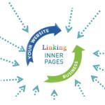 9 Best WordPress Plugins For Better Inter Linking Content 2017