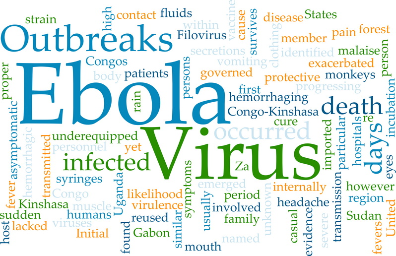 Word cloud concept illustration of ebola virus