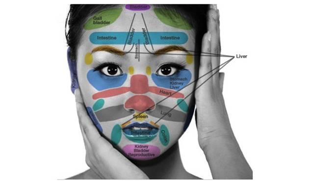 MIEN SHAING Medical Face Reading