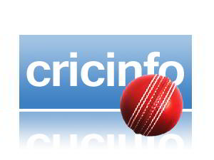 4 Top Apps to Check Live Cricket Score on Mobile