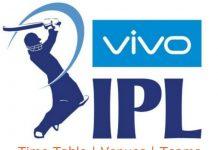 Vivo IPL 2019 Time table pdf download